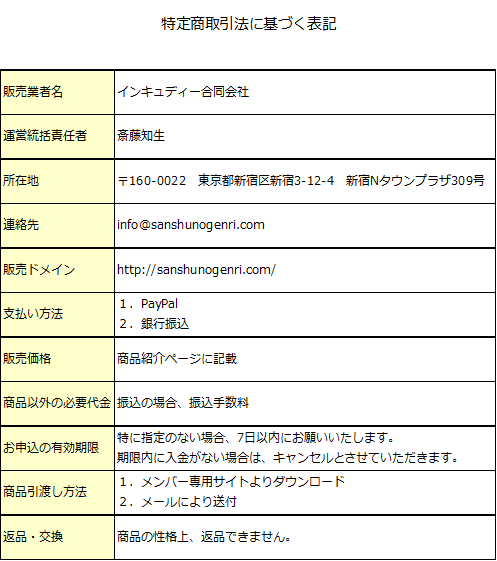 20170425tokusho